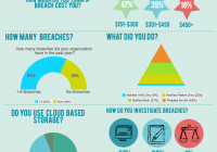 HIPAA Breach Did You Know infographic