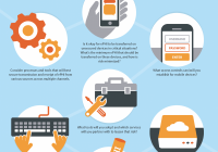 4 Step Plan for HIPAA Compliance INfographic