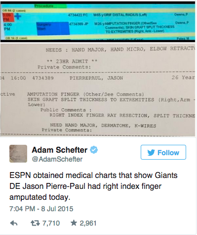 HIPAA, ESPN, And Jason Pierre-Paul- Where Does The Fault Lie?