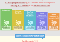 infographic_HIPAA_breaches