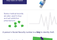 The Value of Your Medical Records
