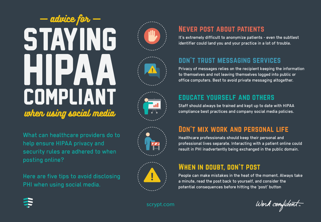 social media hipaa Here are ten real-life examples of hipaa violations and should give you a good  roadmap of areas you  discussing private health information on social media.