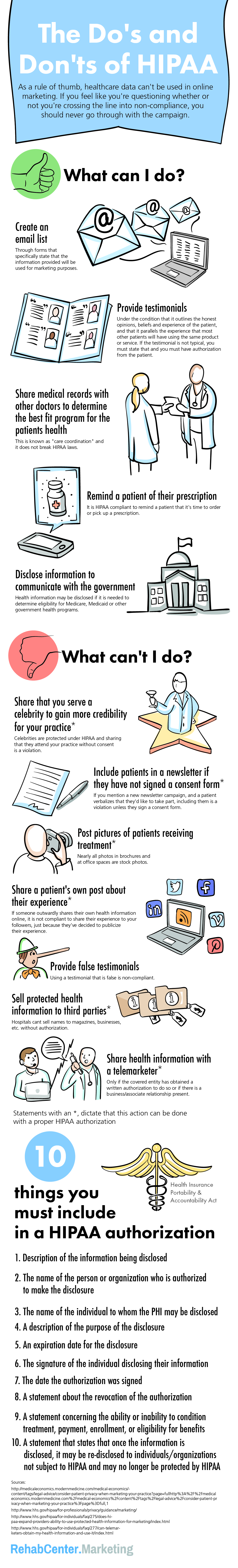 Infographic: HIPAA Do's and Don'ts