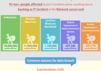 infographic_HIPAA_breaches