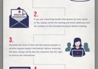 Healthcare Legal Policies and Ethics Inforgraphic
